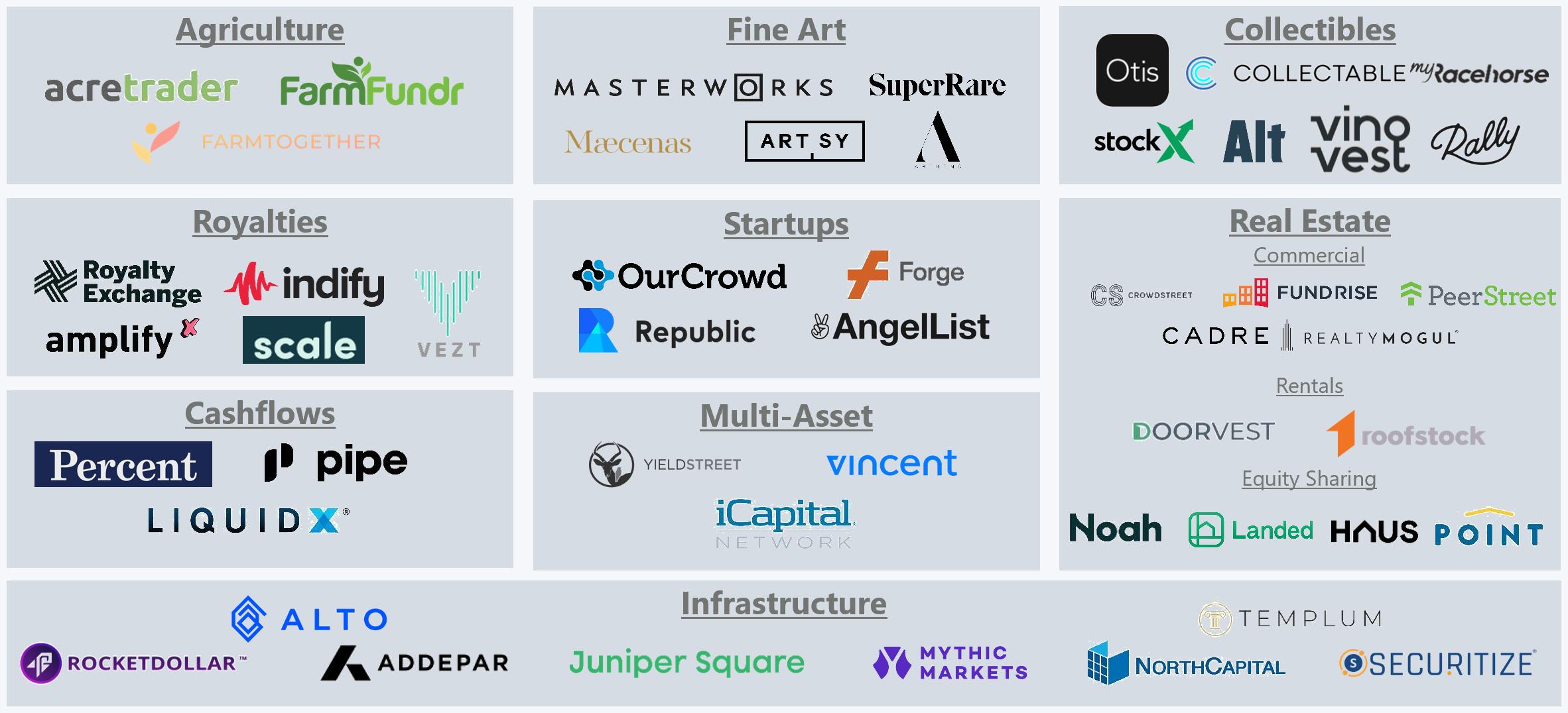 Market Map